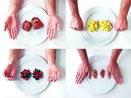 Големината на порцията се определя по големината на дланта, юмрука, шепата или палеца на ръката.