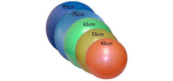 Размер на медицинската топка.